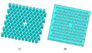 آموزش رایگان بررسی طیف بازتاب در موجبر بلور فوتونی در نرم افزار کامسول