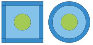 تنظیم دامنه های Infinite Element ، Perfectly Matched Layer PML و Absorbing Layer در فضای دو بعدی