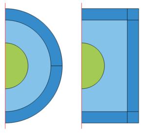 تنظیم دامنه های Infinite Element ، Perfectly Matched Layer PML و Absorbing Layer در فضای 2D axisymmetry