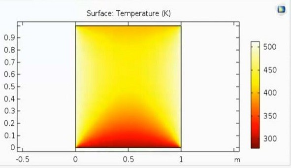 Heat transfer with Comsol