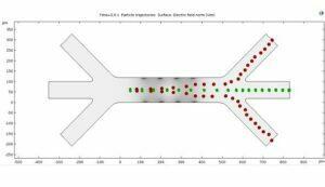 شبیه سازی جداسازی ذرات با نیروی دی الکتروفورسیس در کامسول