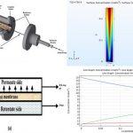 آموزش شبیه سازی فرآیند شیمی هیدروژن زدایی از ایزوبوتان در راکتور غشائی در نرم افزار کامسول